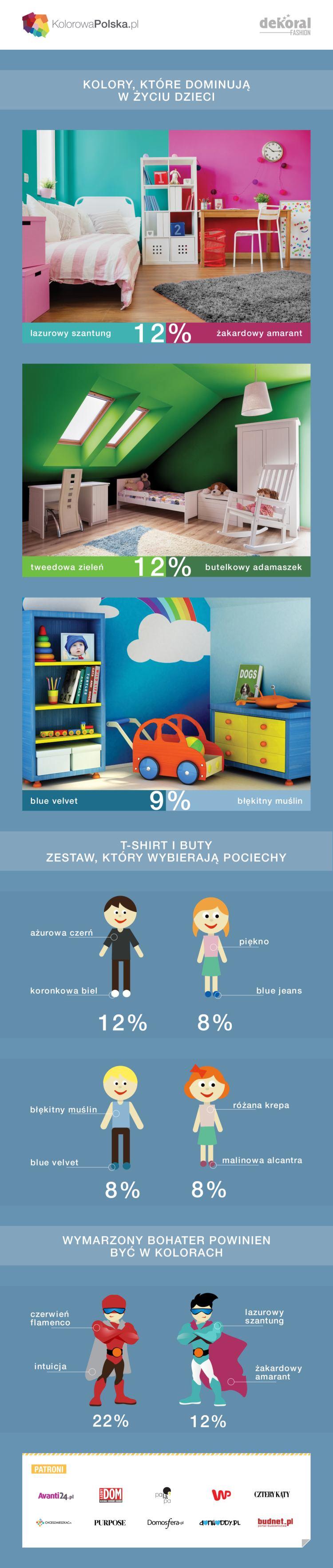 infografika_na_dzien_dziecka_dekoral