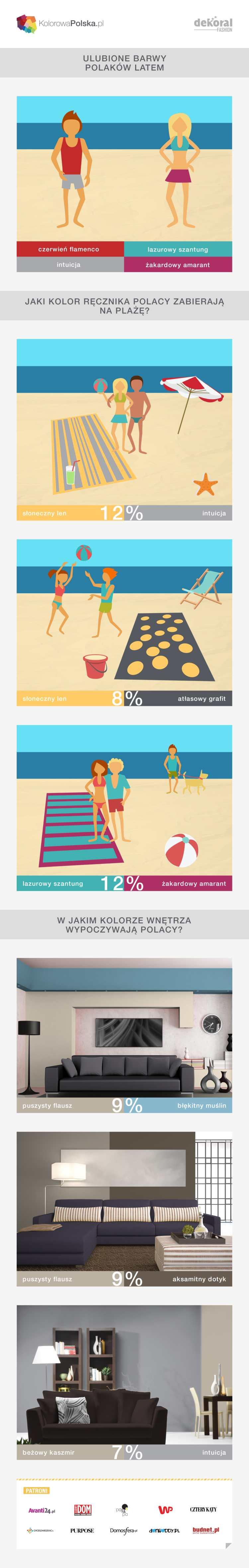 dzien_lata_infografika