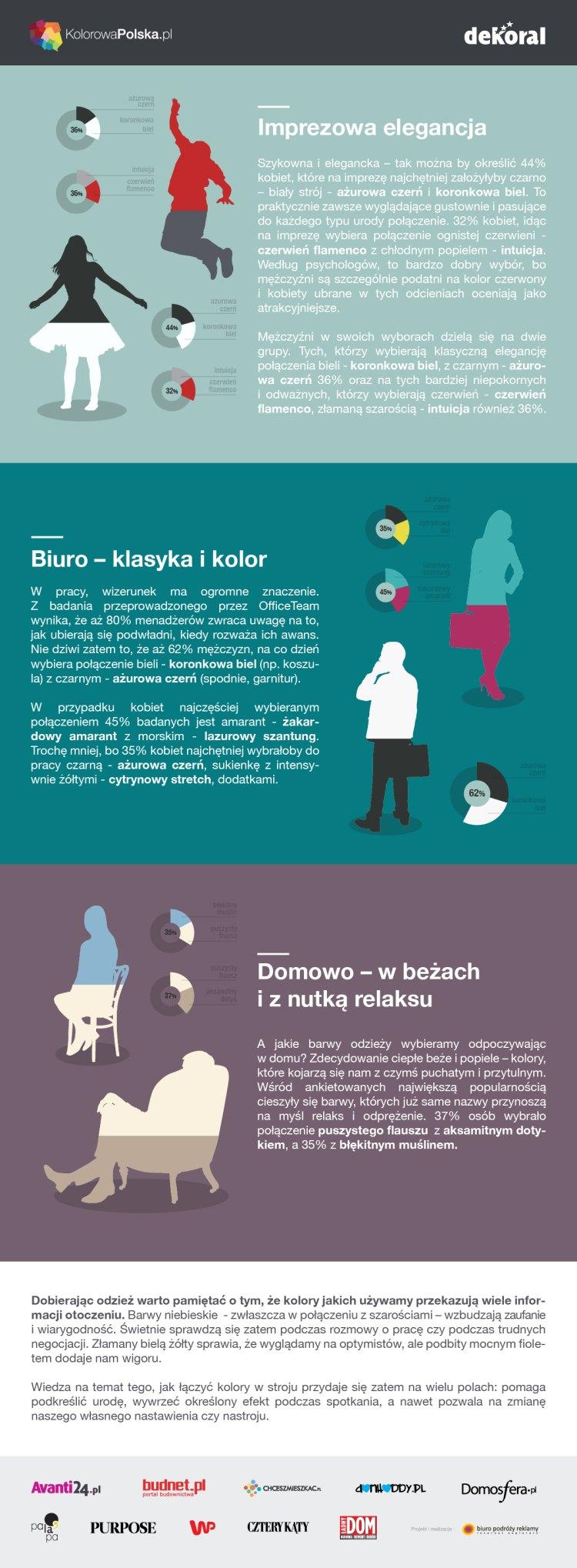 infografika_dzien urody
