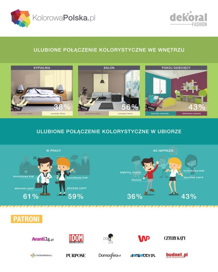 infografika_dzien_lacznosci
